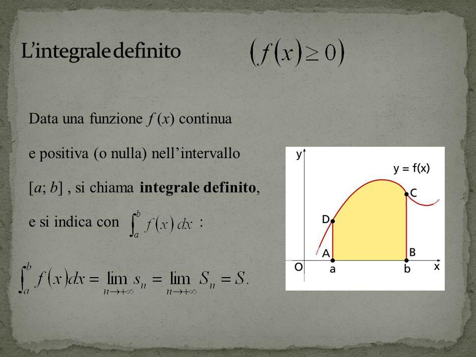 L'integrale definito Data una funzione f (x) continua e positiva (o nulla) nell'intervallo [a; b] , si chiama integrale definito, e si indica con :
